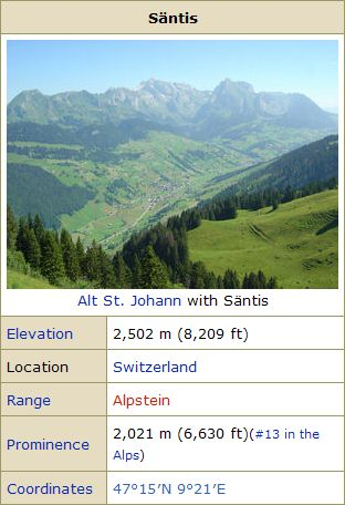 Information about the Säntis Mountain