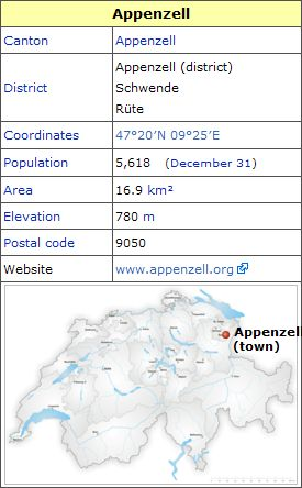 Information about Appenzell